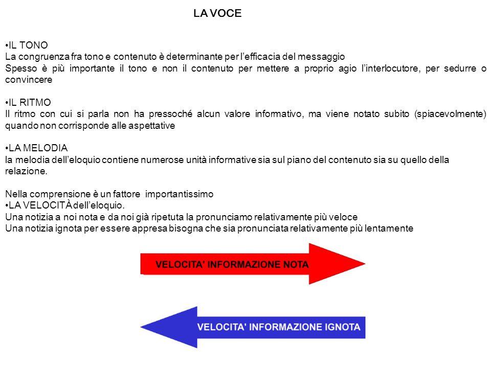 LA VOCE IL TONO. La congruenza fra tono e contenuto è determinante per l'efficacia del messaggio.