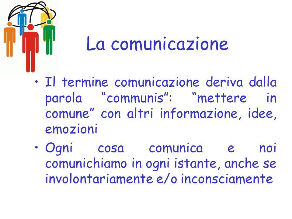 La comunicazione Il termine comunicazione deriva dalla parola communis : mettere in comune con altri informazione, idee, emozioni.