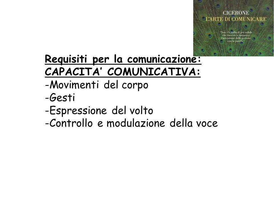 Requisiti per la comunicazione: