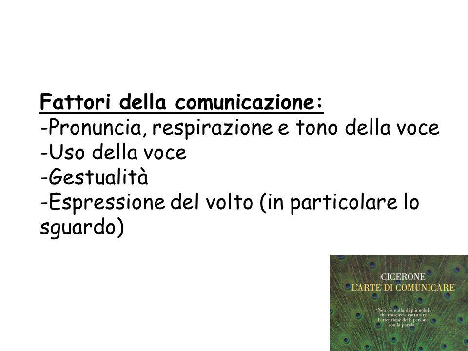 Fattori della comunicazione: