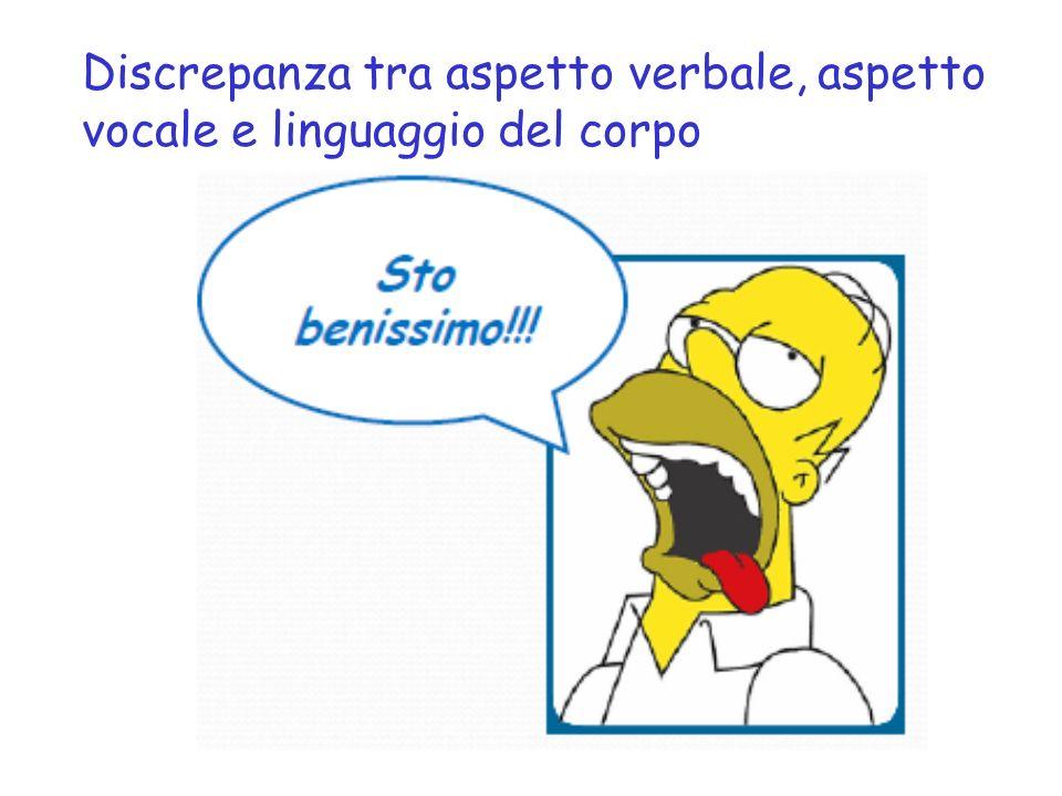 Discrepanza tra aspetto verbale, aspetto vocale e linguaggio del corpo