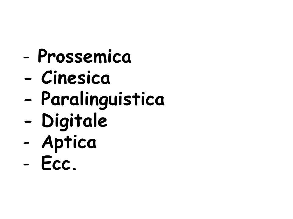 Prossemica - Cinesica - Paralinguistica - Digitale