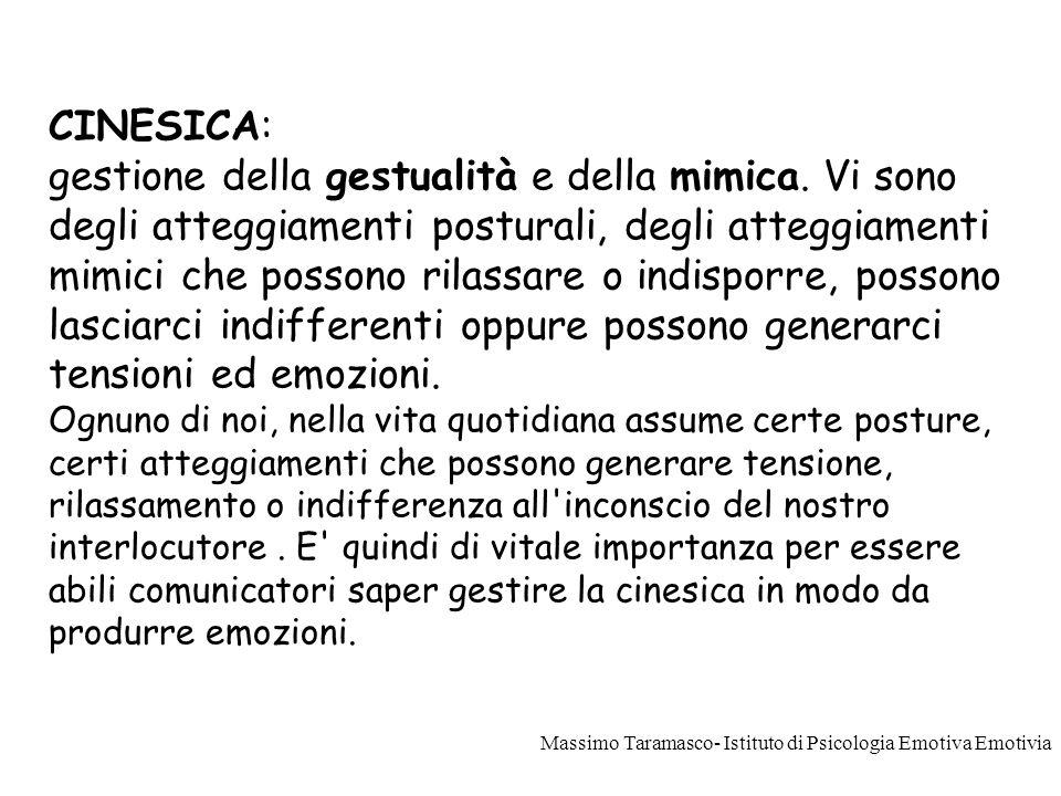 CINESICA: