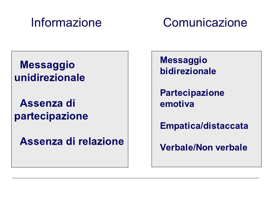 Informazione Comunicazione