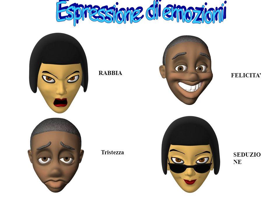 Espressione di emozioni