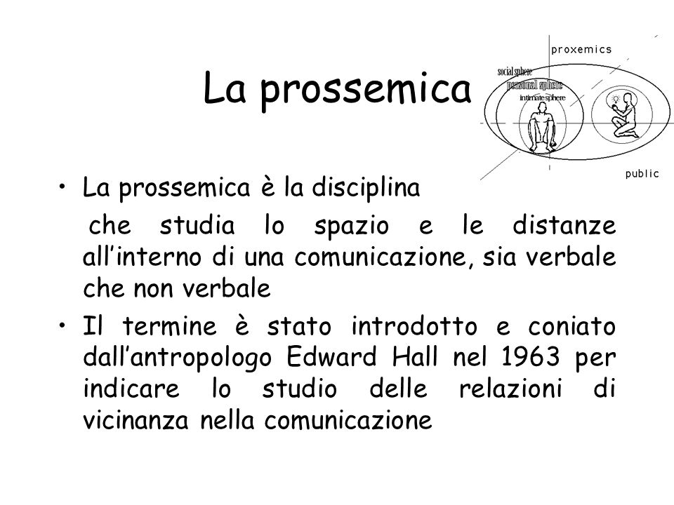 La prossemica La prossemica è la disciplina