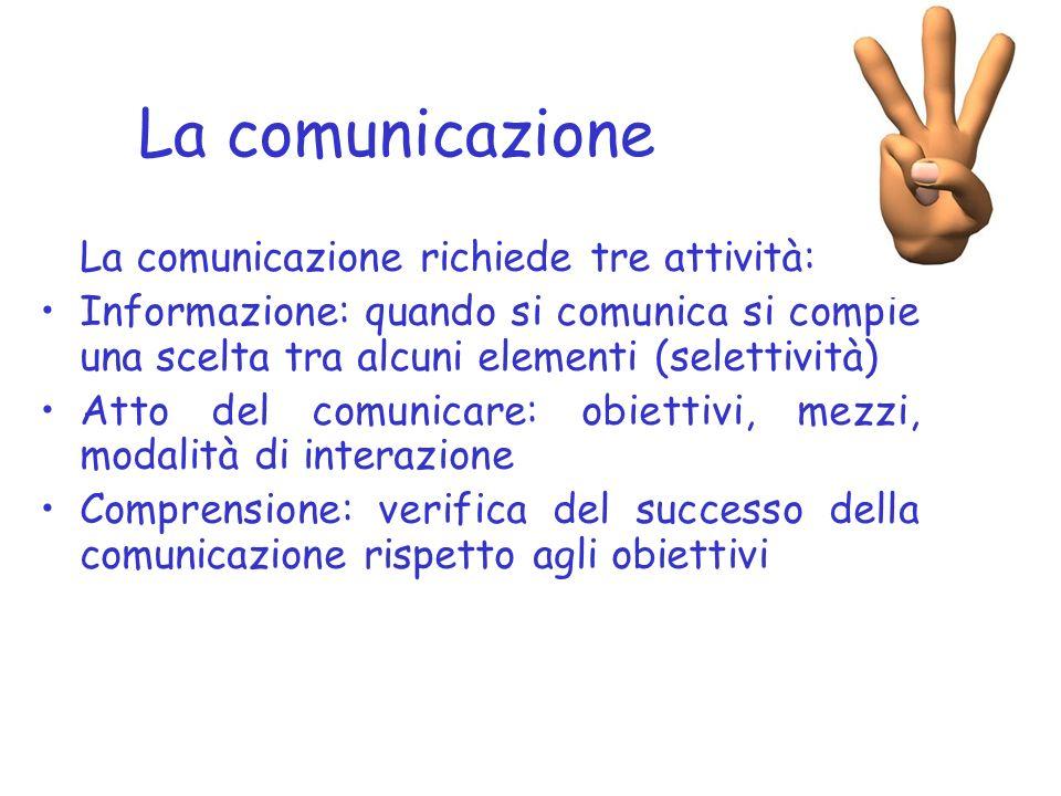 La comunicazione La comunicazione richiede tre attività: