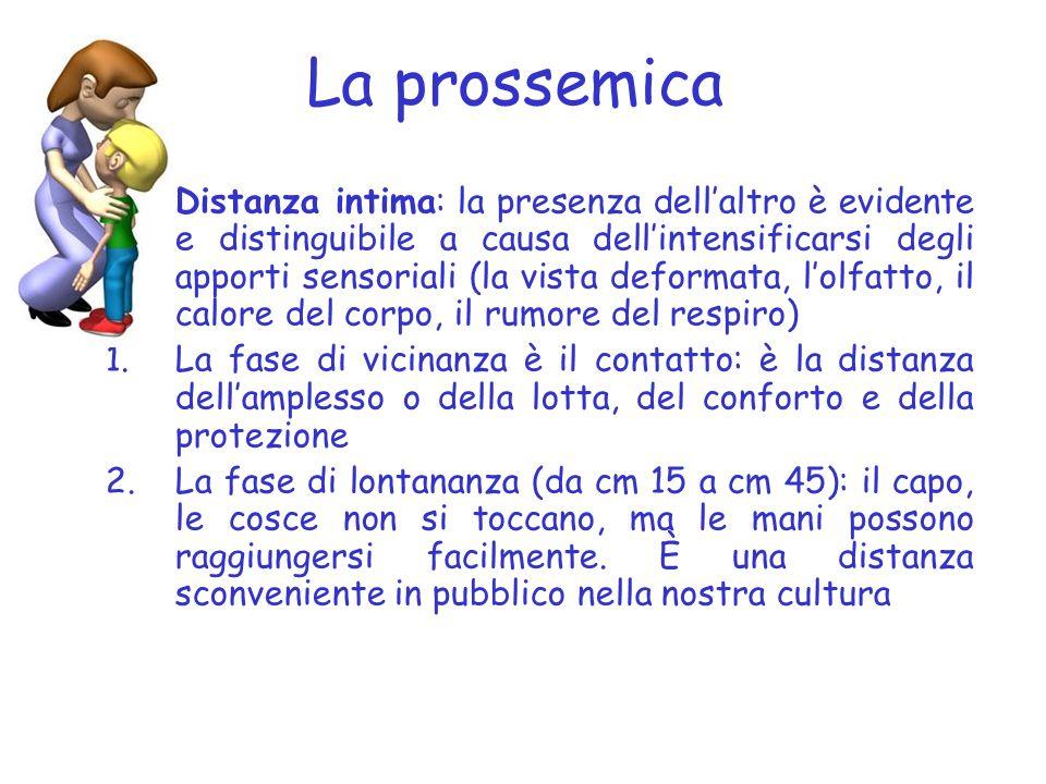 La prossemica