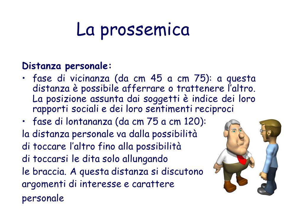 La prossemica Distanza personale: