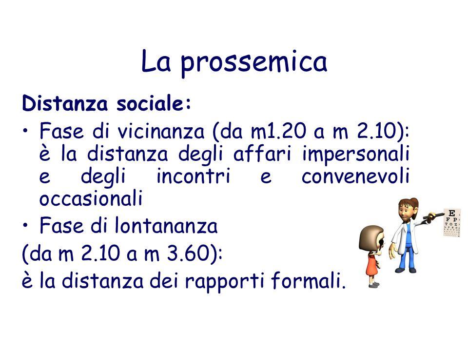 La prossemica Distanza sociale: