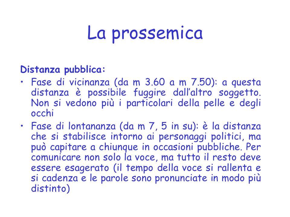 La prossemica Distanza pubblica: