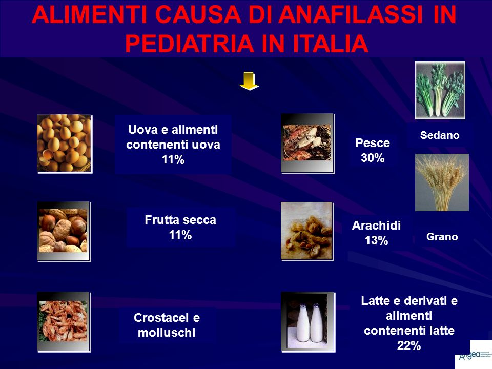 PEDIATRIA IN ITALIA ALIMENTI CAUSA DI ANAFILASSI IN