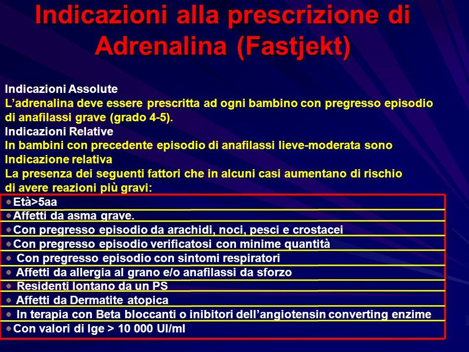 Indicazioni alla prescrizione di Adrenalina (Fastjekt)