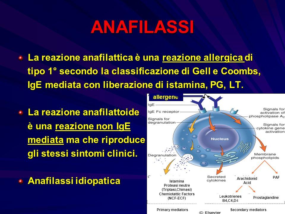 ANAFILASSI La reazione anafilattica è una reazione allergica di