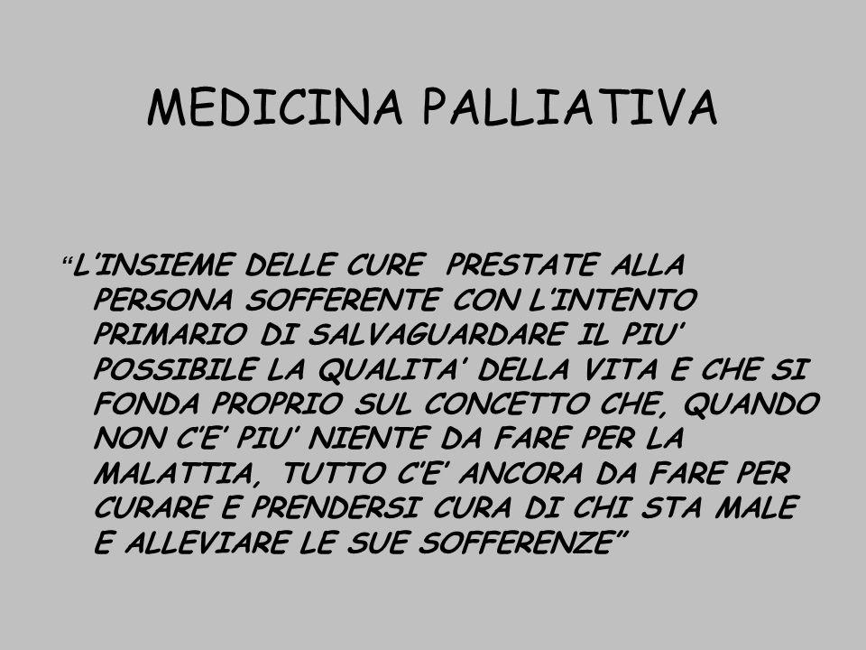 MEDICINA PALLIATIVA