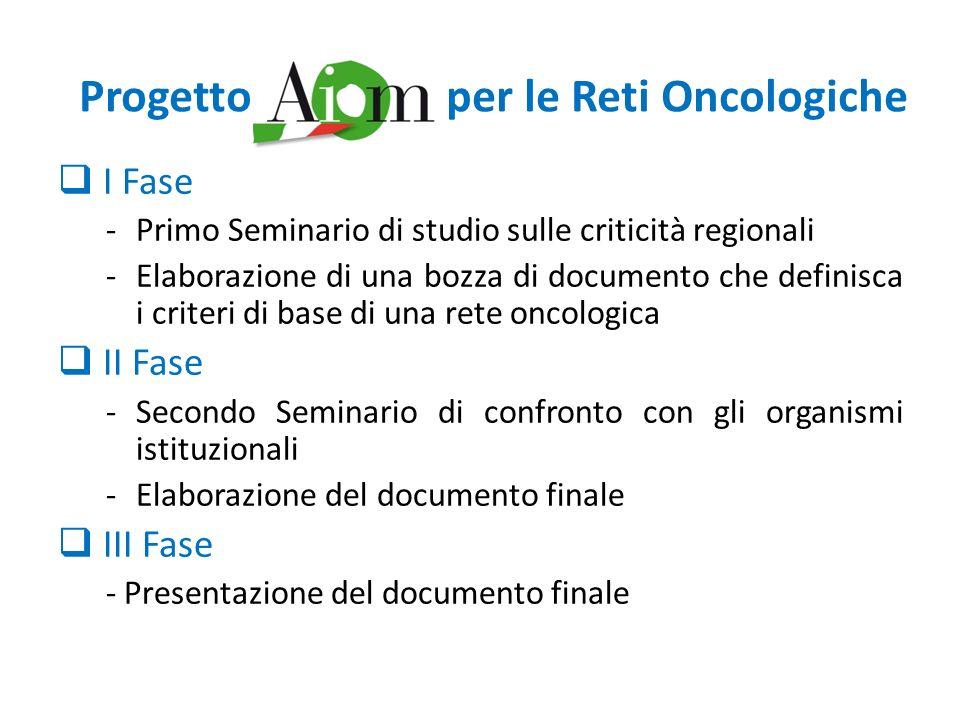 Progetto per le Reti Oncologiche