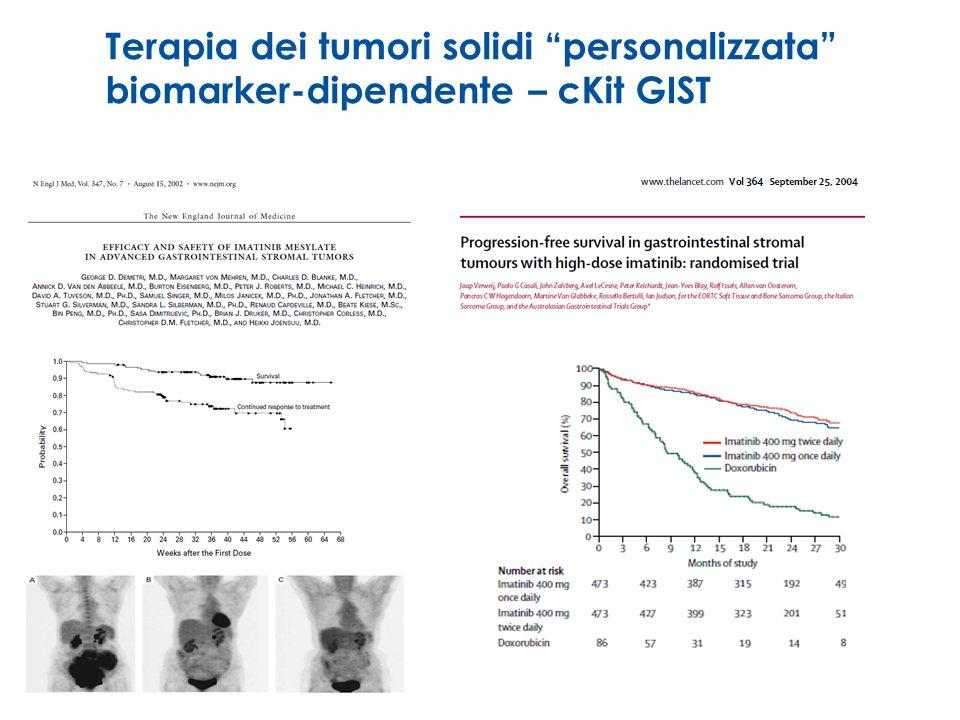 Terapia dei tumori solidi personalizzata biomarker-dipendente – cKit GIST