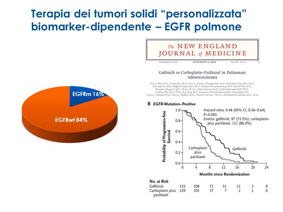 Terapia dei tumori solidi personalizzata biomarker-dipendente – EGFR polmone