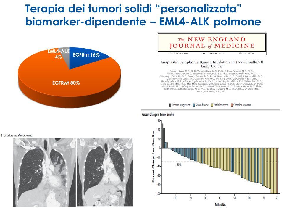 Terapia dei tumori solidi personalizzata biomarker-dipendente – EML4-ALK polmone