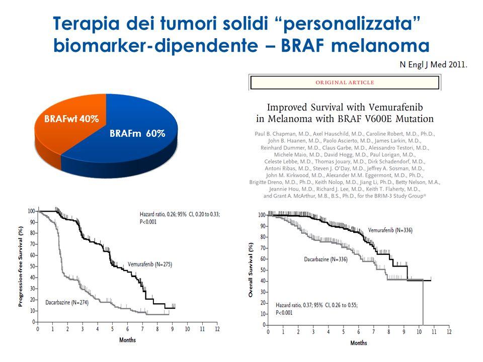 Terapia dei tumori solidi personalizzata biomarker-dipendente – BRAF melanoma