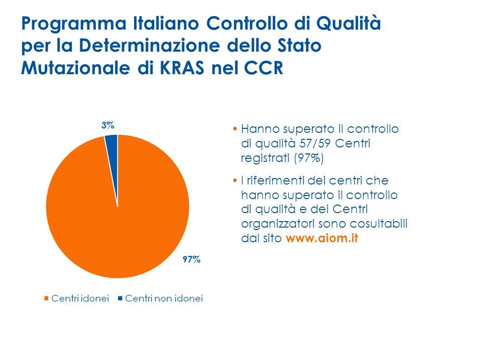 Programma Italiano Controllo di Qualità per la Determinazione dello Stato Mutazionale di KRAS nel CCR