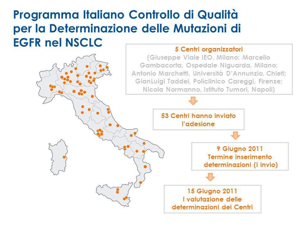 Programma Italiano Controllo di Qualità per la Determinazione delle Mutazioni di EGFR nel NSCLC