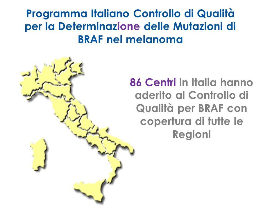 Programma Italiano Controllo di Qualità per la Determinazione delle Mutazioni di BRAF nel melanoma