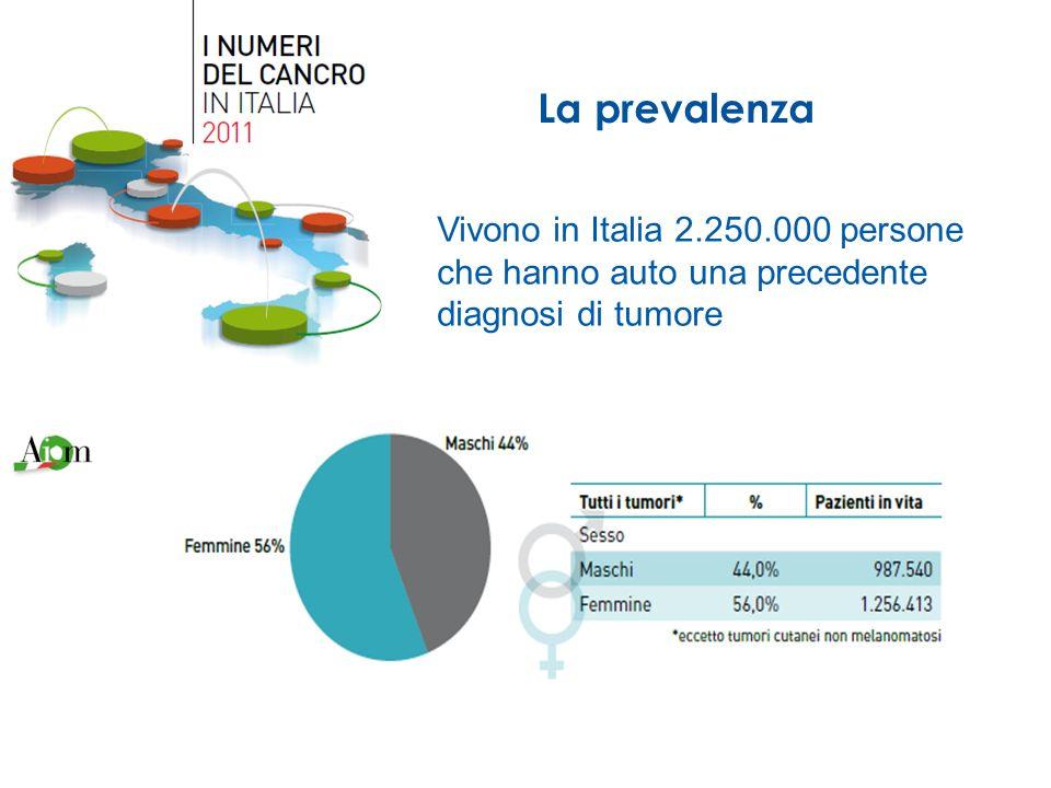 La prevalenza Vivono in Italia 2.250.000 persone che hanno auto una precedente diagnosi di tumore