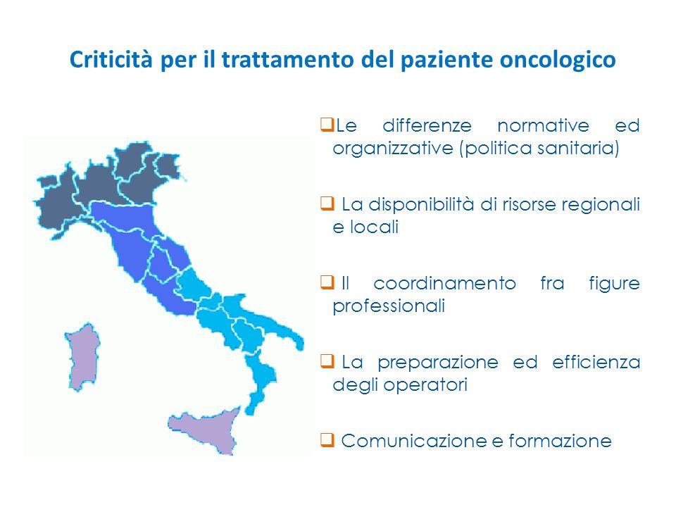 Criticità per il trattamento del paziente oncologico