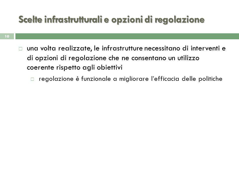 Scelte infrastrutturali e opzioni di regolazione