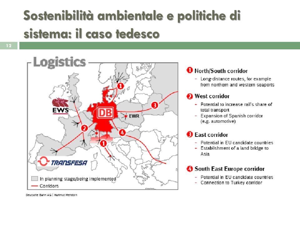 Sostenibilità ambientale e politiche di sistema: il caso tedesco