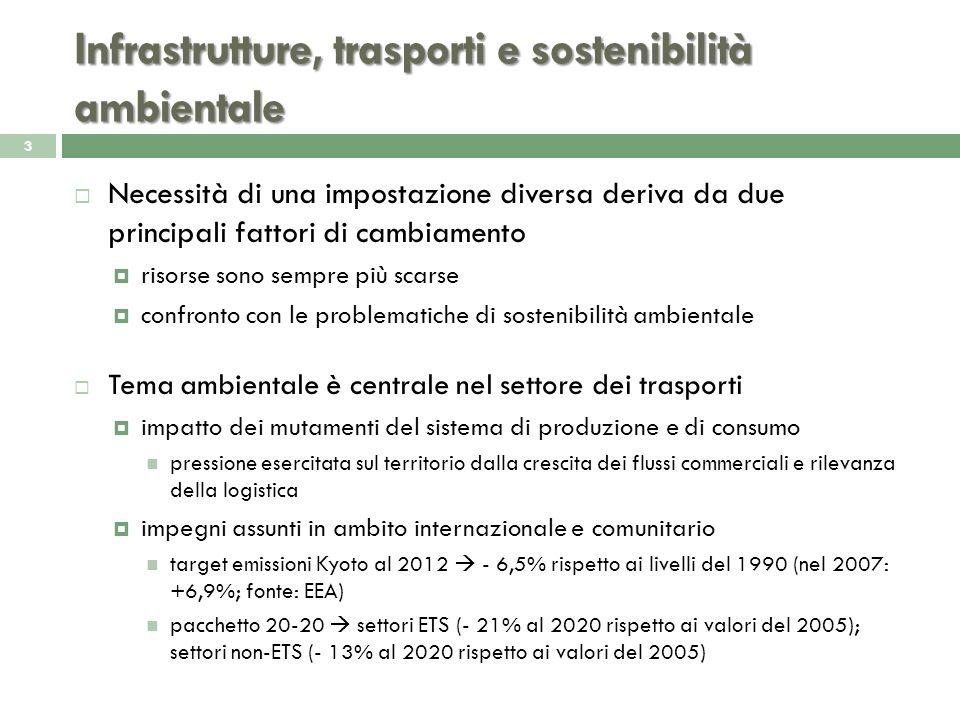 Infrastrutture, trasporti e sostenibilità ambientale