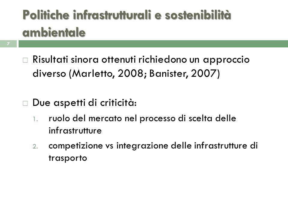 Politiche infrastrutturali e sostenibilità ambientale