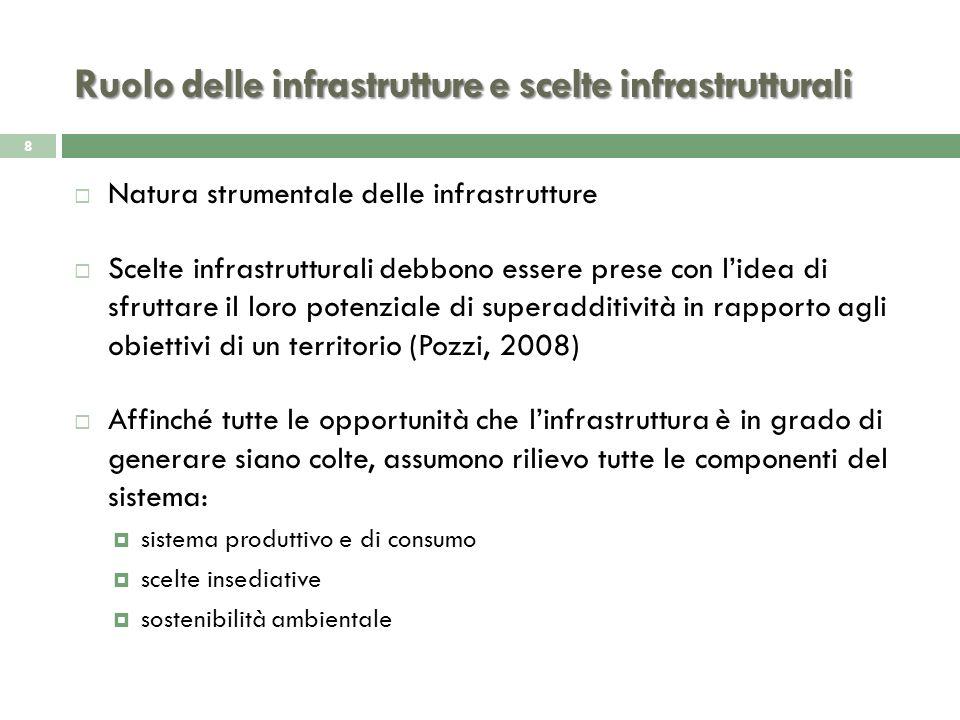Ruolo delle infrastrutture e scelte infrastrutturali
