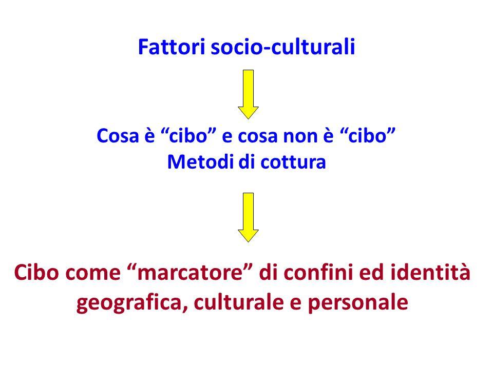 Fattori socio-culturali Cosa è cibo e cosa non è cibo