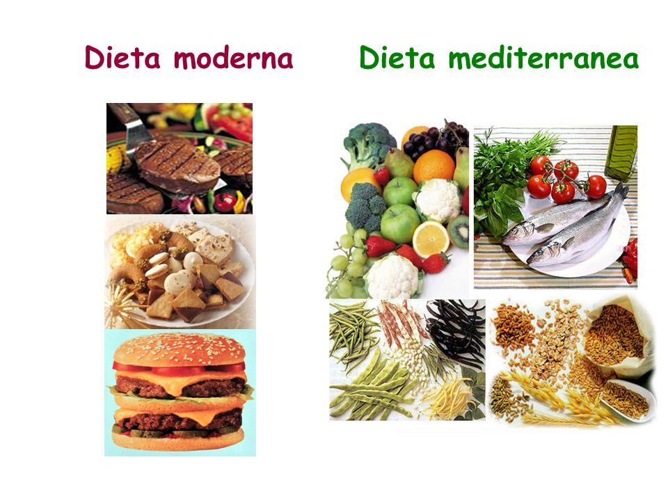 Dieta moderna Dieta mediterranea