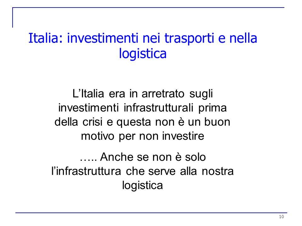 Italia: investimenti nei trasporti e nella logistica