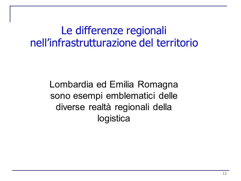 Le differenze regionali nell'infrastrutturazione del territorio
