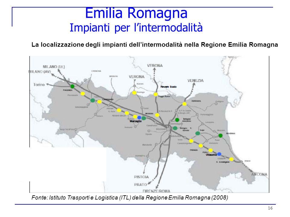Emilia Romagna Impianti per l'intermodalità