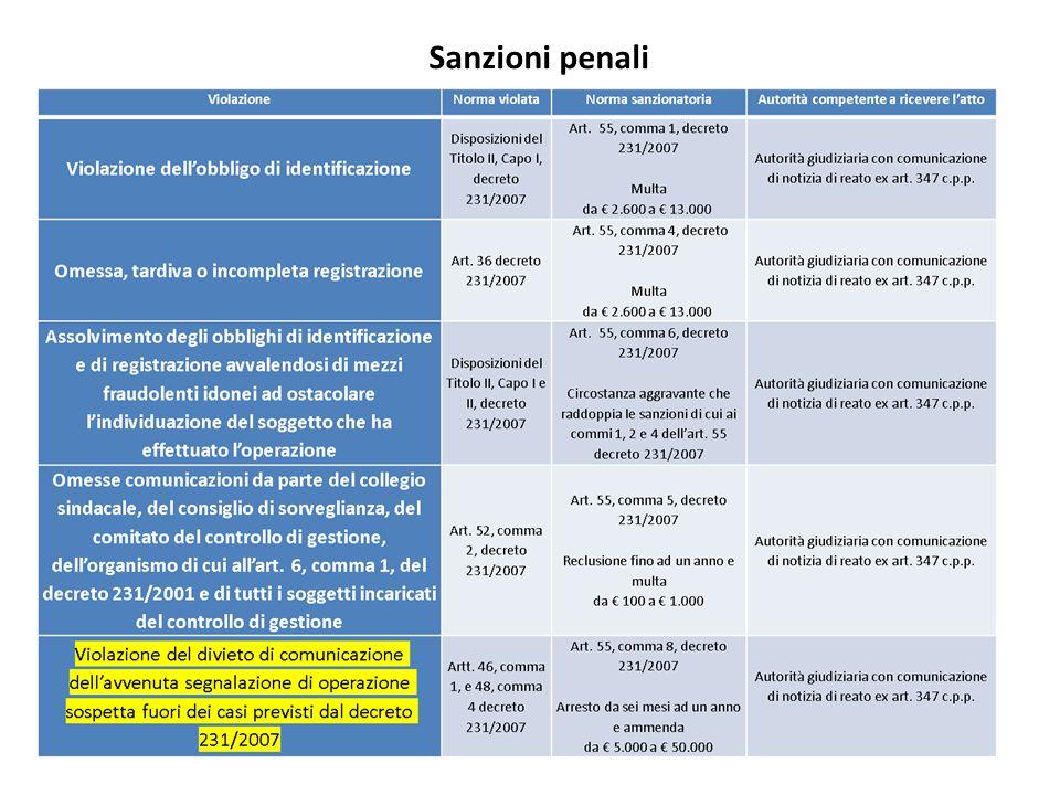 Sanzioni penali