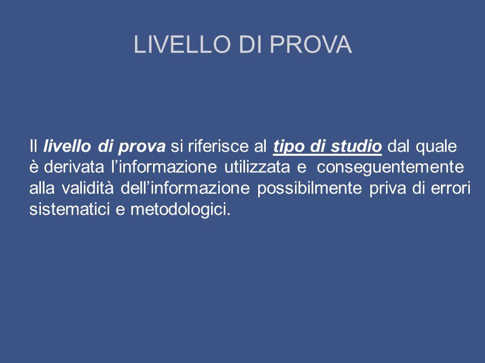 LIVELLO DI PROVA