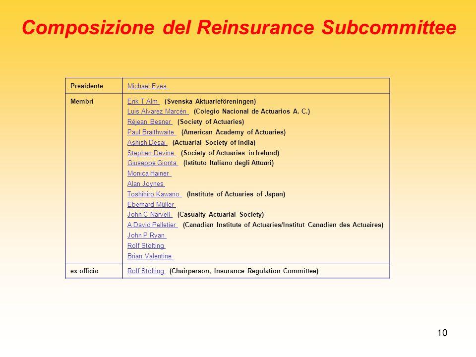 Composizione del Reinsurance Subcommittee