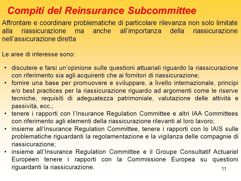 Compiti del Reinsurance Subcommittee