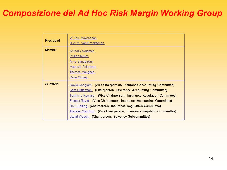 Composizione del Ad Hoc Risk Margin Working Group