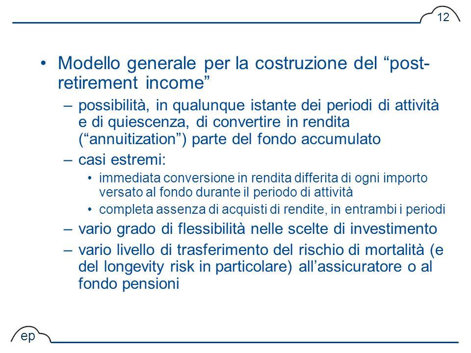 Modello generale per la costruzione del post-retirement income