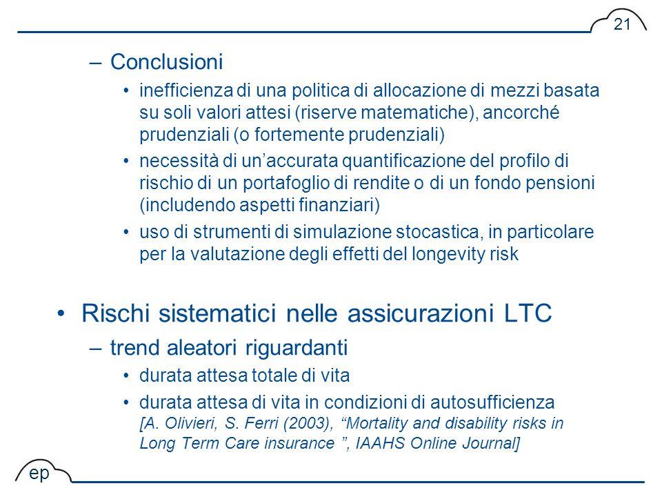 Rischi sistematici nelle assicurazioni LTC
