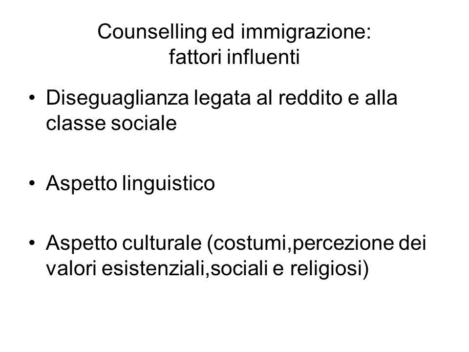 Counselling ed immigrazione: fattori influenti