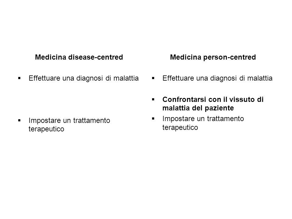 Medicina disease-centred Medicina person-centred