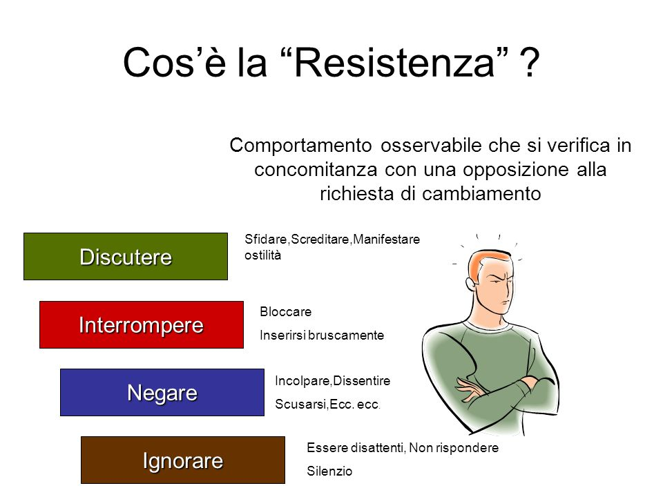 Cos'è la Resistenza Discutere Interrompere Negare Ignorare