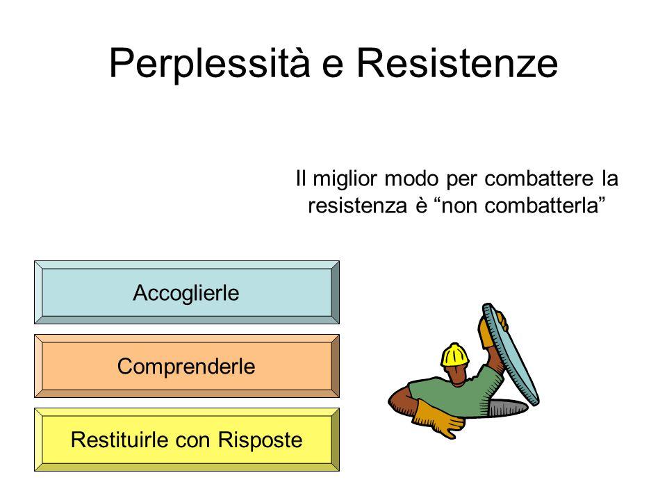 Perplessità e Resistenze